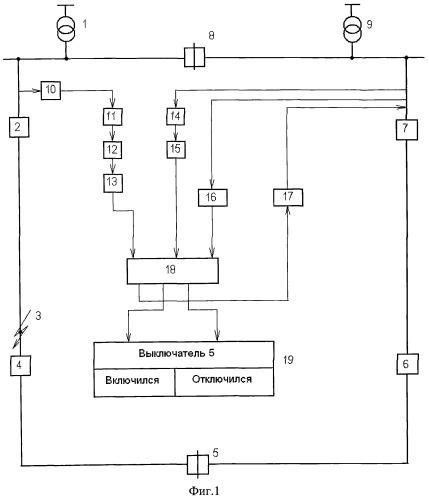 Способ контроля ложного отключения выключателя сетевого пункта автоматического включения резерва при работе кольцевой сети в режиме питания резервируемого участка линии