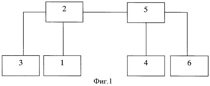 Способ осуществления персонального сеанса связи между пользователями сети телекоммуникаций