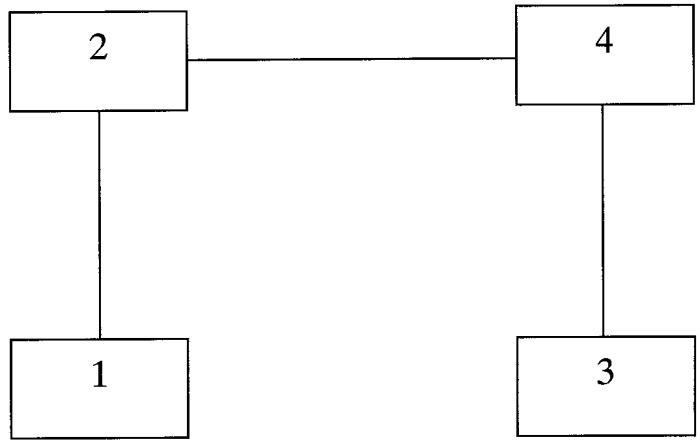 Способ осуществления персонального сеанса связи между пользователем сети передачи данных и пользователем телефонной сети (варианты)