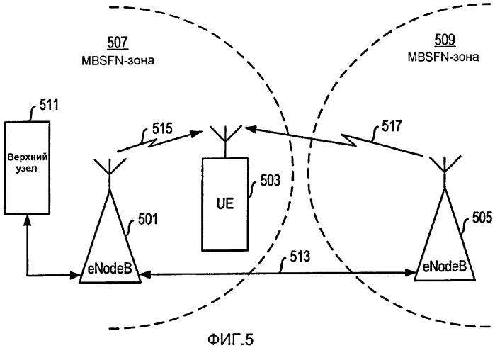 Измерение свойственных соте опорных символов при наличии передач по одночастотной мвмs-сети