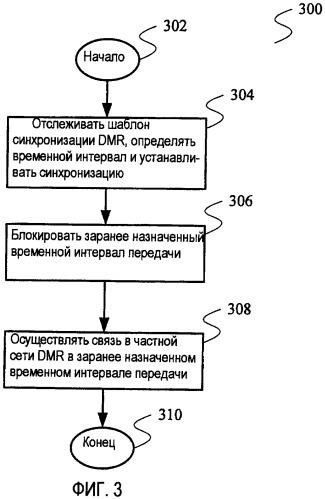 Терминал связи в частной сети dmr, система связи и способ ее реализации