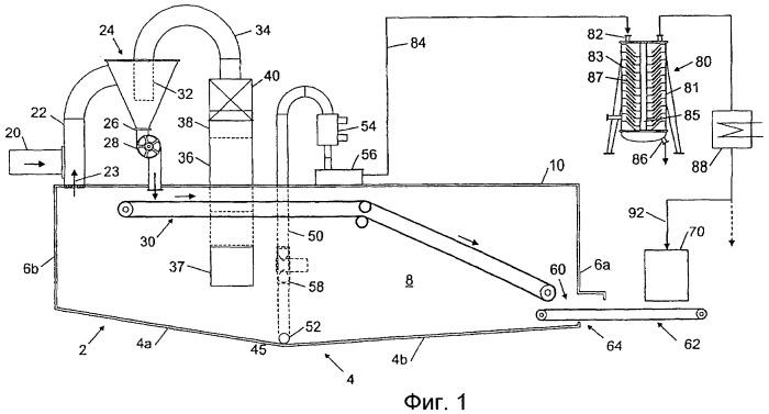 Способ и устройство для сушки экструдированного материала