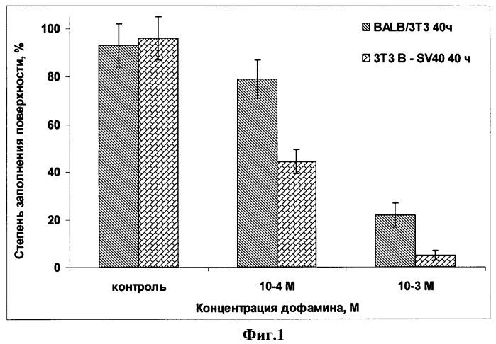 Средство, обладающее цитотоксической активностью по отношению к раковым клеткам человека в культуре