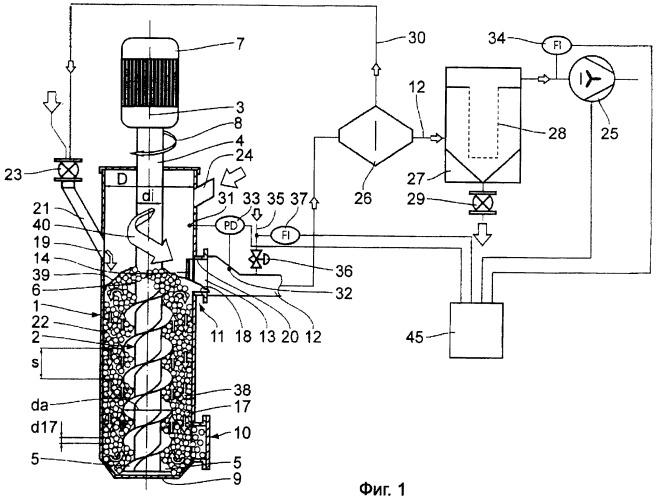 Способ непрерывного осуществления сухого помола с помощью вертикальной помольной установки и вертикальная помольная установка