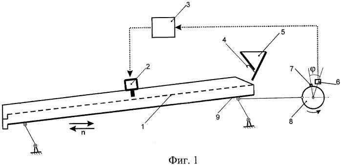 Способ ударной очистки решета от заклинившихся частиц сепарируемого материала