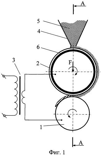 Способ и устройство для электроконтактной приварки ферромагнитного порошка