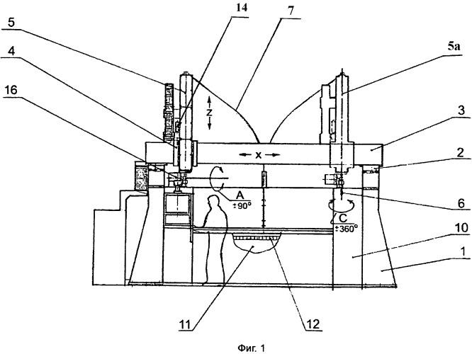 Пятикоординатная установка для трехмерной прецизионной гидроструйной резки