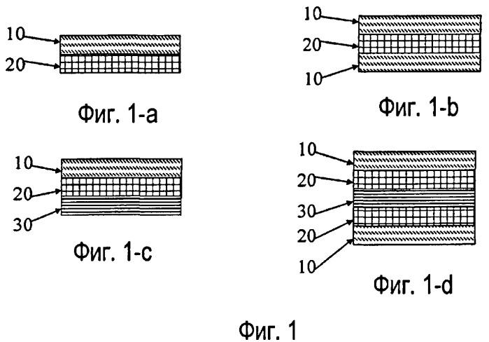 Эластомерные слоистые материалы, которые не требуют использования механического активирования