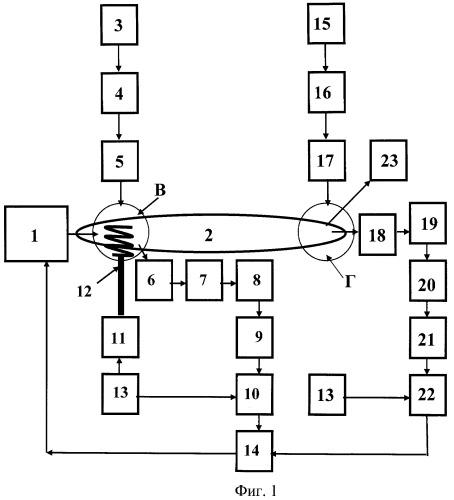 Устройство автоматизированной проверки подлинности банкнот, ценных бумаг и документов