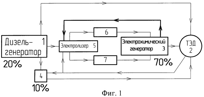 Способ работы маневрового локомотива и маневровый локомотив