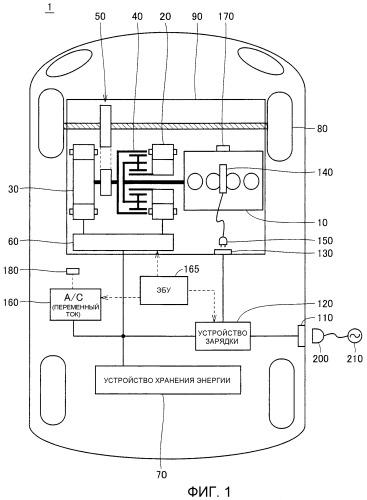 Гибридное транспортное средство и способ управления электроэнергией гибридного транспортного средства
