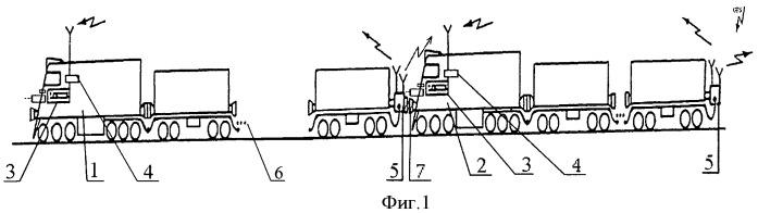Способ управления тормозами соединенных поездов