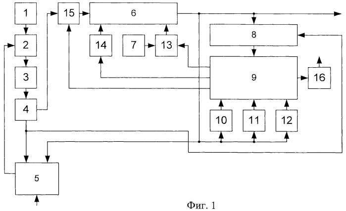 Устройство для передачи сигнала в рельсовую цепь