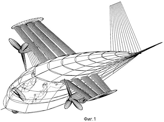 Самолет короткого взлета и посадки - аэромобиль