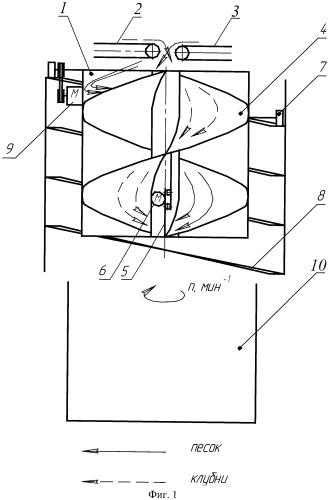 Устройство для послойной укладки корнеклубнеплодов с дополнительным материалом в контейнер