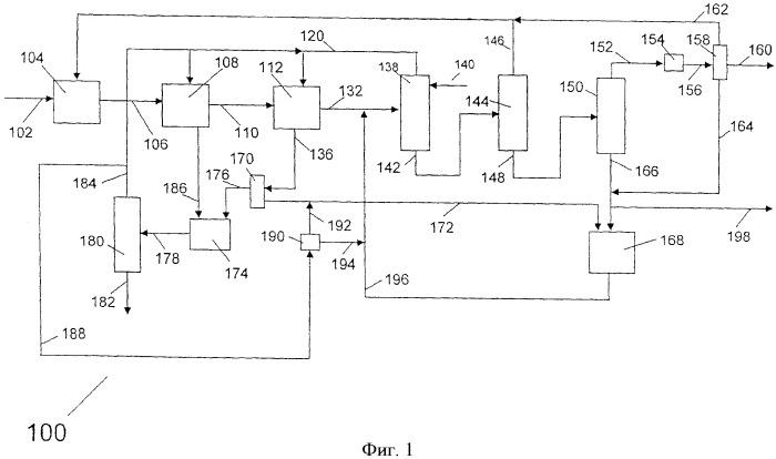 Способ и устройство для получения алкилбензолов, применяемых в производстве моющих средств, с помощью трансалкилирования