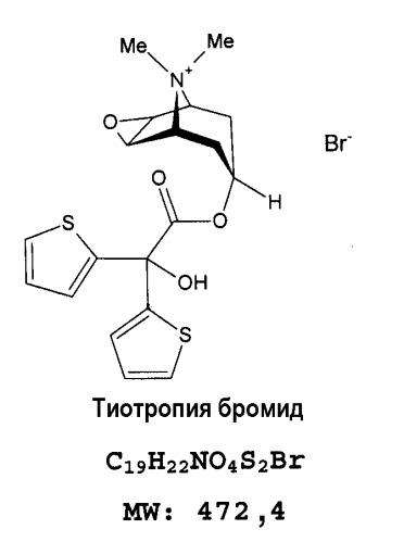 Новые формы тиотропия бромида и способы их получения