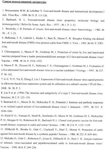 Состав полиэпитопного белка для индукции иммунного ответа против вируса ящура