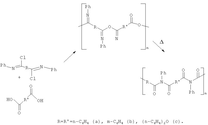 Способ получения n-фенилзамещенных ациклических полиимидов