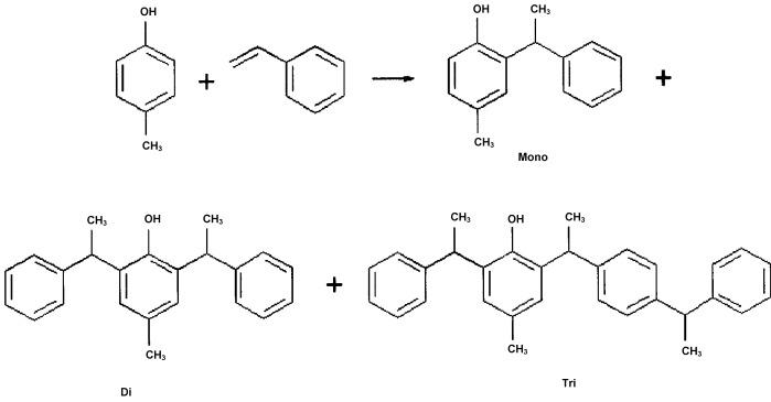 Стабилизация полимеров стиролпроизводными п-крезолами