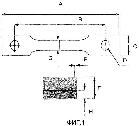 Способ нанесения покрытия на трубы с высокой пропускной способностью с использованием мультимодального сополимера этилена и покрытые трубы, полученные данным способом