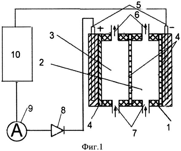 Электрохимический способ подготовки фонового электролита для вольтамперометрического анализа