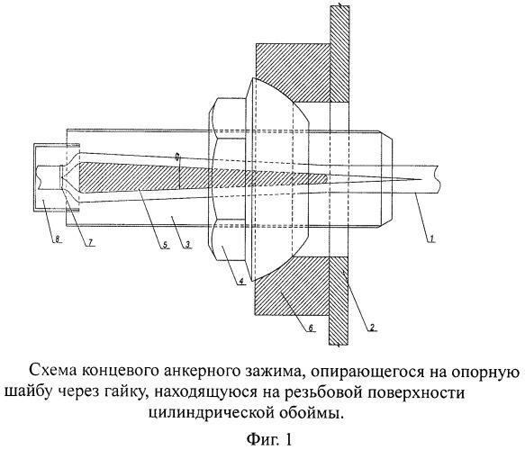 Анкерное крепление шпунтовой стены (варианты)