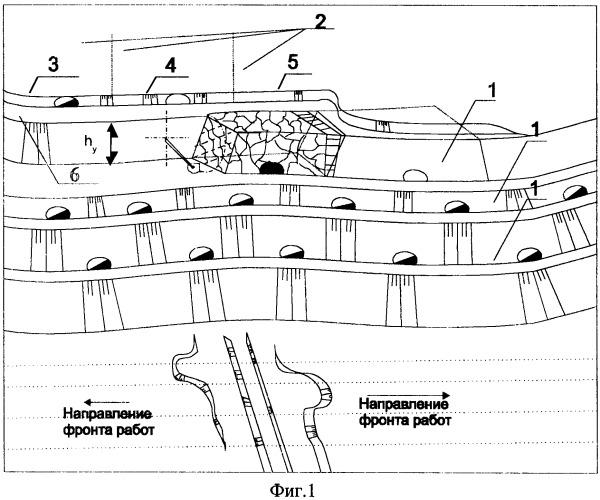 Способ селективной отработки запасов нагорных месторождений минерального сырья