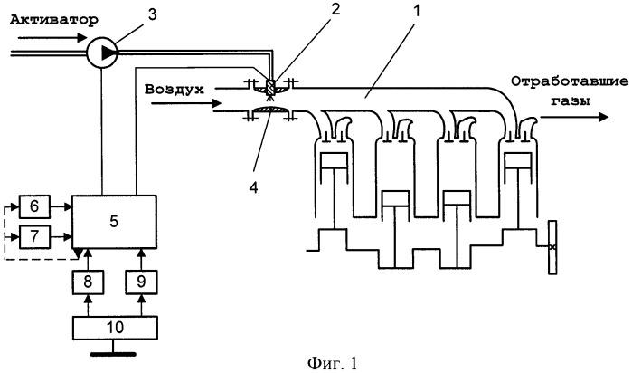 Система автоматического управления подачей активатора во впускной трубопровод дизеля