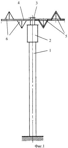 Горизонтально-турбинный ветрогенератор
