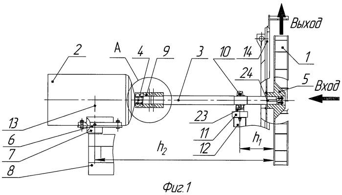 Установка привода с консольным расположением рабочего колеса вентилятора на удлиненном валу