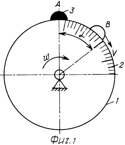 Способ контроля качества магнитной обработки жидкости