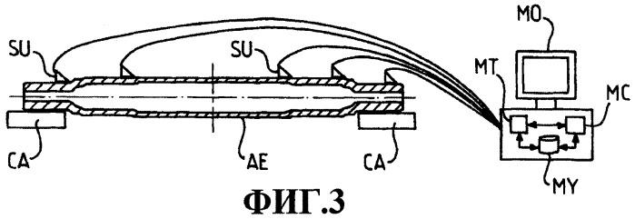 Способ и прибор для ручного неразрушающего контроля полых шкворней оси, обладающих профилями поперечного сечения с переменными внутренним и внешним радиусами