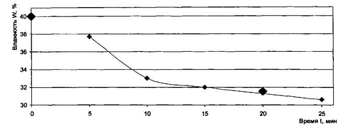 Способ определения нижнего предела пластичности (wp) глинистых грунтов методом прессования и устройство для его осуществления
