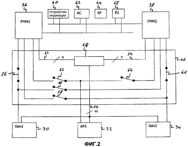 Устройство и способ моделирования отказа системы электропитания воздушного судна