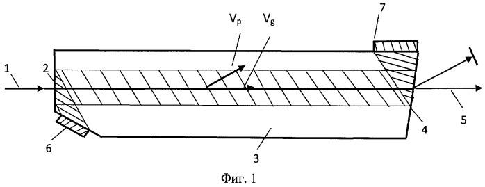 Акустооптическая дисперсионная линия задержки