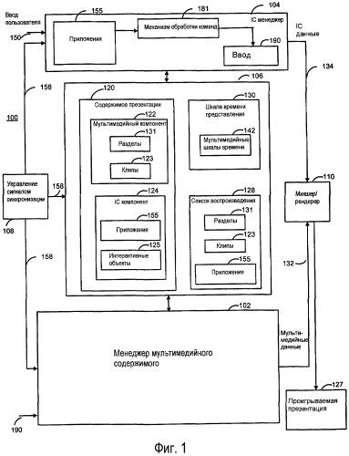 Интерфейсы для обработки цифровых мультимедийных данных