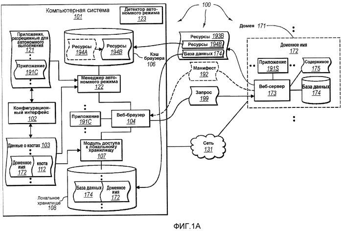Автономное выполнение веб-приложений