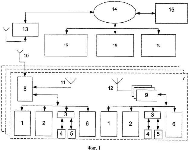 Способ учета и информационно-аналитическая система учета энергоресурсов
