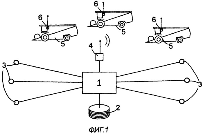 Устройство и способ координации машинного парка