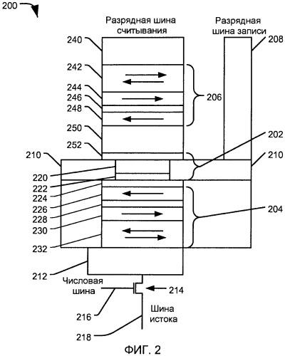 Устройство с магнитным туннельным переходом с раздельными трактами считывания и записи