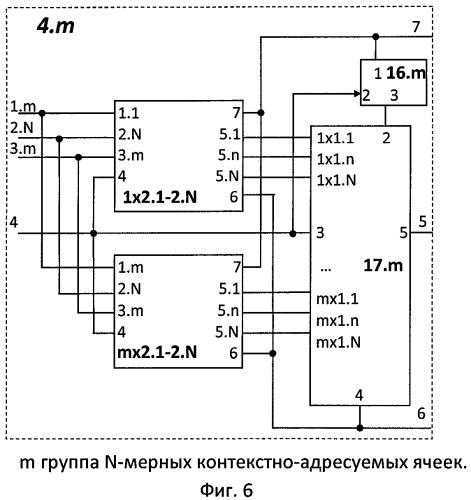 Способ снижения энергопотребления в n-мерной контекстно-адресуемой памяти
