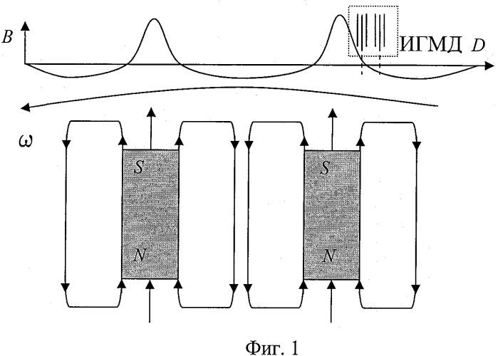 Интегральный градиентный магнитотранзисторный датчик