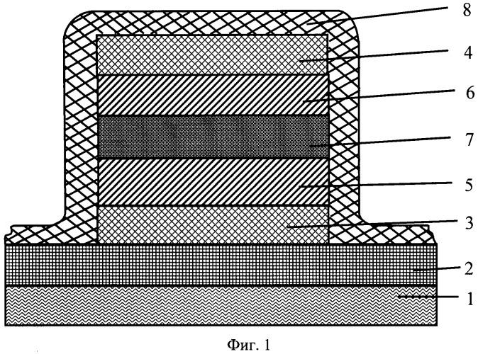 Магниторезистивный преобразователь-градиометр