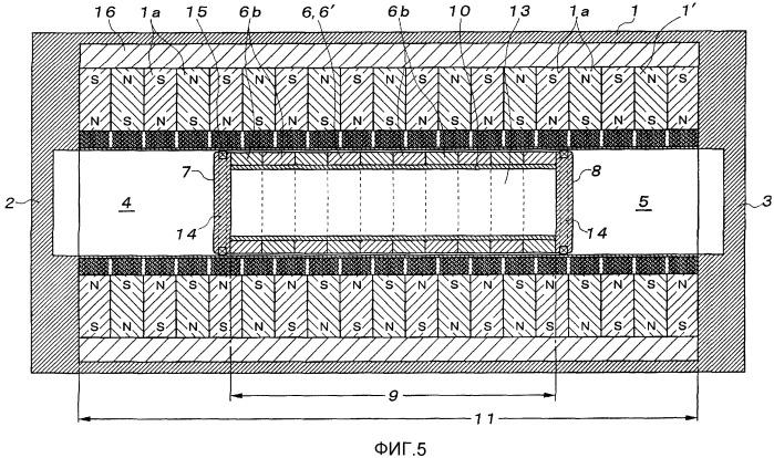 Линейный генератор