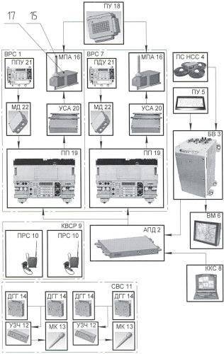 Система связи и передачи данных топопривязчика