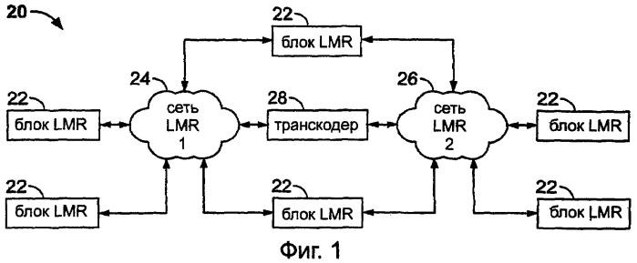 Наземная мобильная радиосистема и способ передачи контента в данной системе