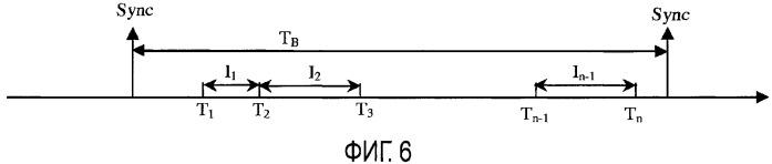 Система с шинной архитектурой и связанный с ней протокол передачи