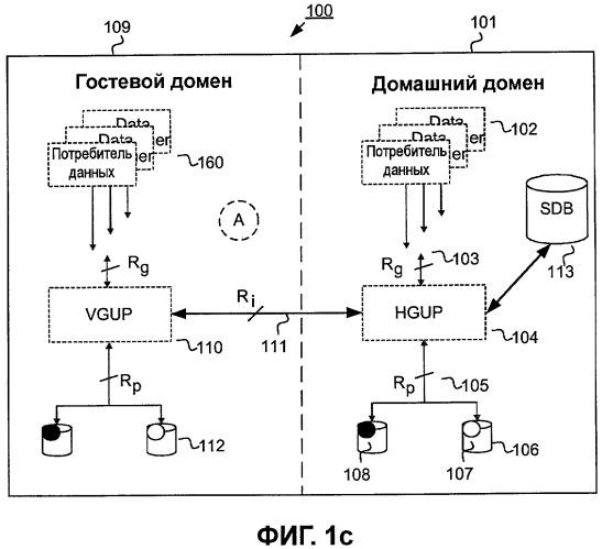 Способ и устройство для межсетевого извлечения связанных с пользователем данных