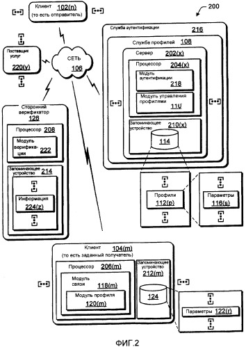 Управление передачей речи по интернет-протоколу (voip)